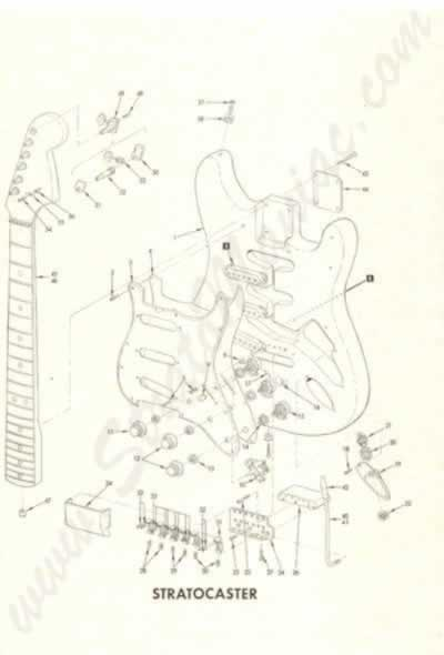 Die Fender USA Firmengeschichte. Die revolutionärsten Gitarren, die ...