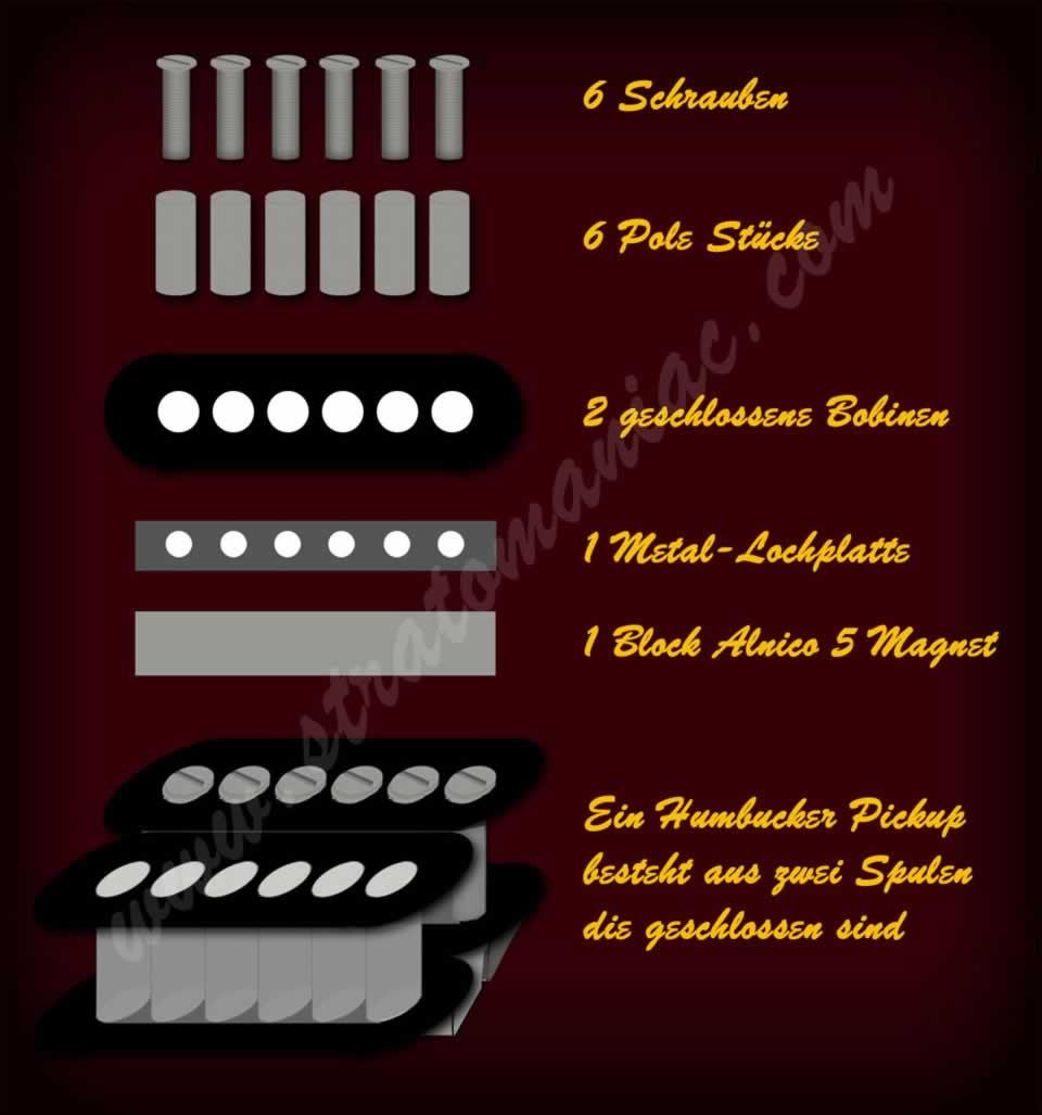 Fender Vintage Pickup - Geschichte Technik Materalien Single Coil